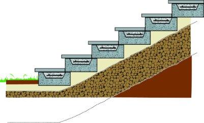 Kle inn betongtrapp