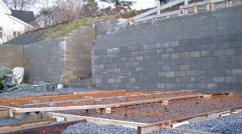 Pris betongplate garasje